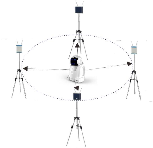 室内服务机器人精准定位与智能控制系统